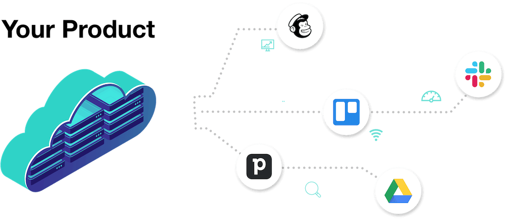 saas product integration without ipaas