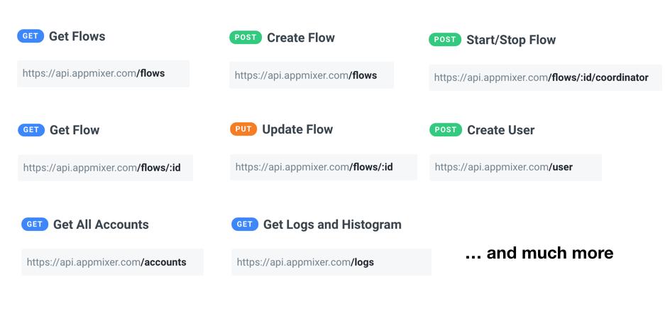 REST API capabilities