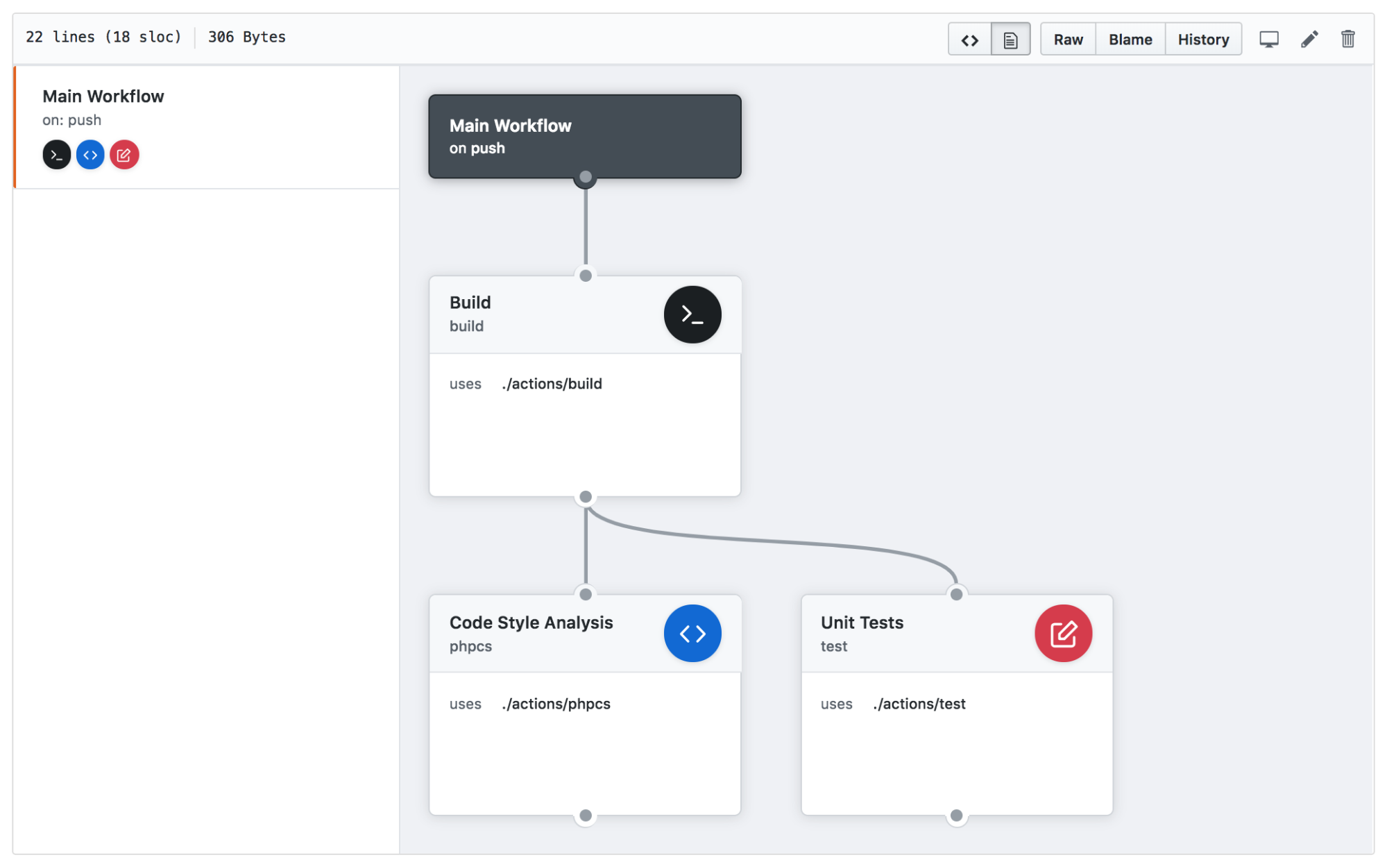 Github Actions – a visual workflow builder for software deployment and processes building