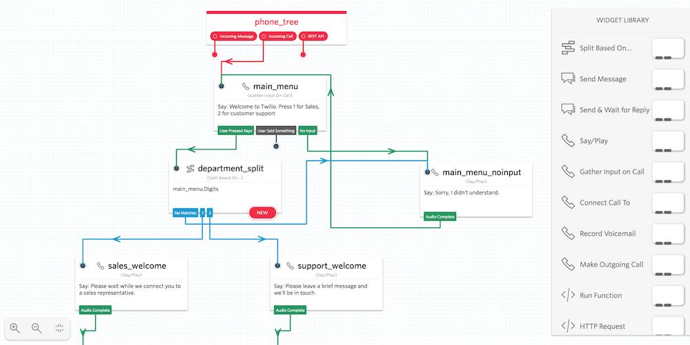 Salesforce low-code Flow Builder
