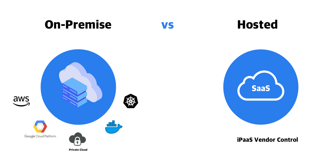 hosted-on-premise-installation-ipaas-comparison