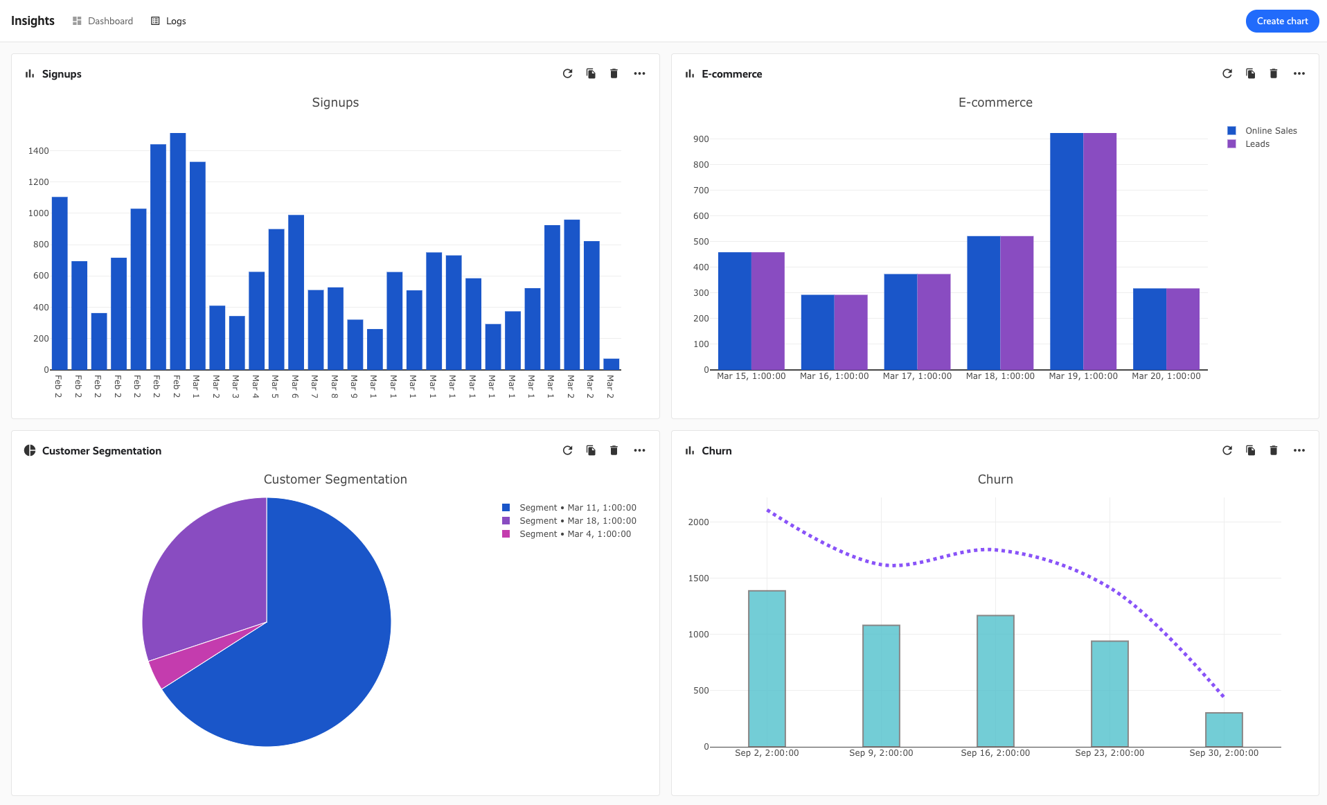 data-visualization-BI-ipaas-comparison