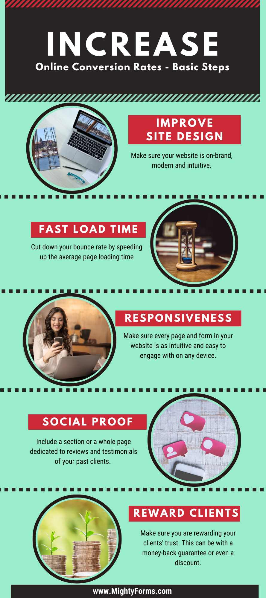 Infographic: Increase online conversion rates - basic steps