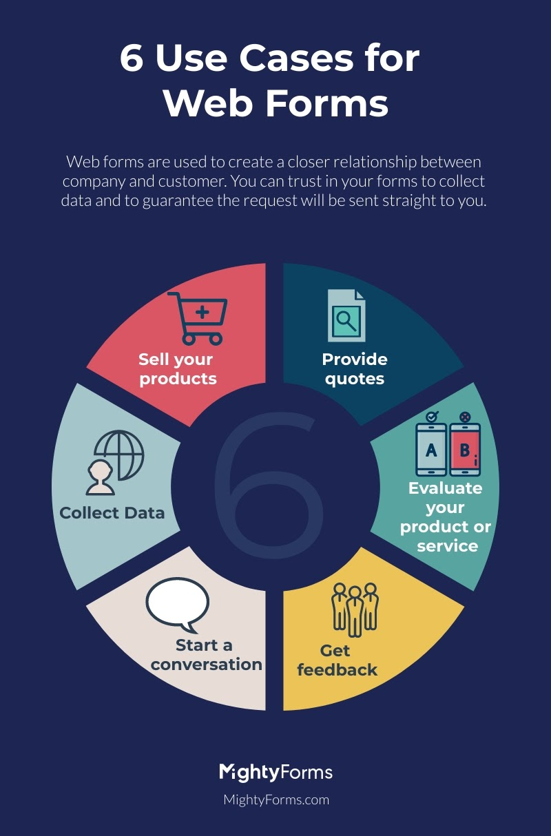 web form use cases infographic