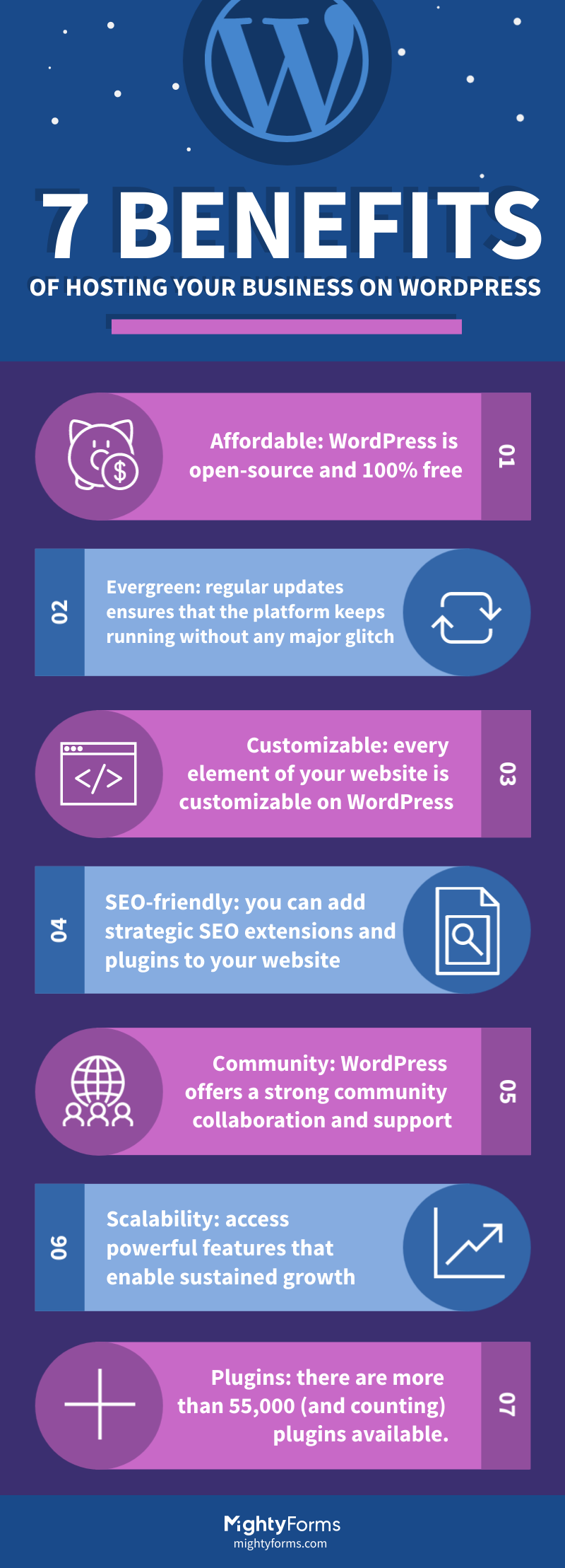 benefits of hosting a site on wordpress infographic_MightyForms