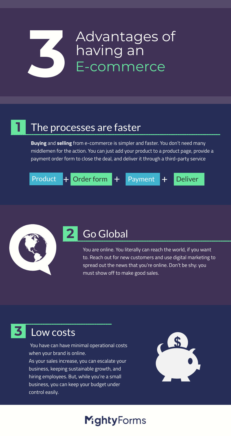 why start an ecommerce_ advantages infographic _ MightyForms