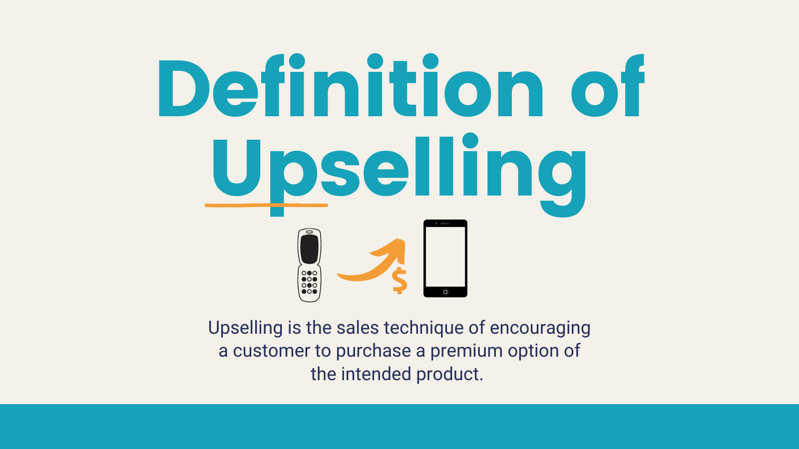 definition of upselling  infographic _ MightyForms