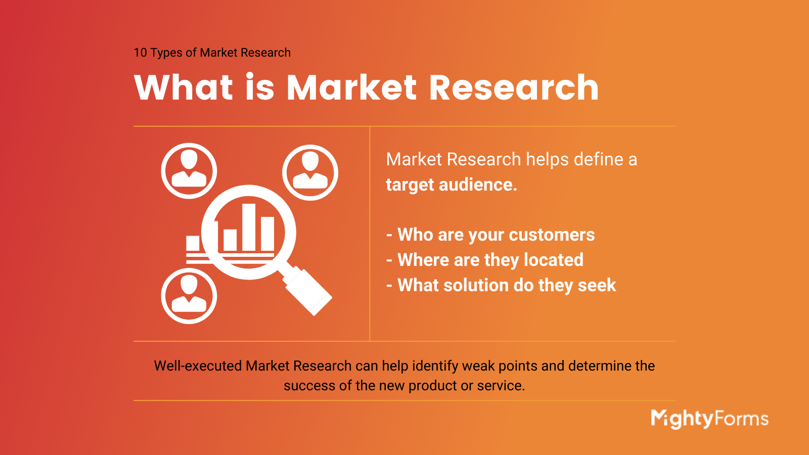 what is market research infographic _MightyForms