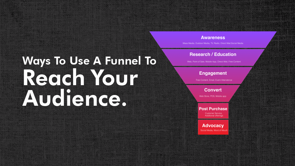 Use a Funnel to Reach your Audience