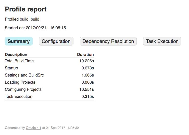 Gradle profiler report