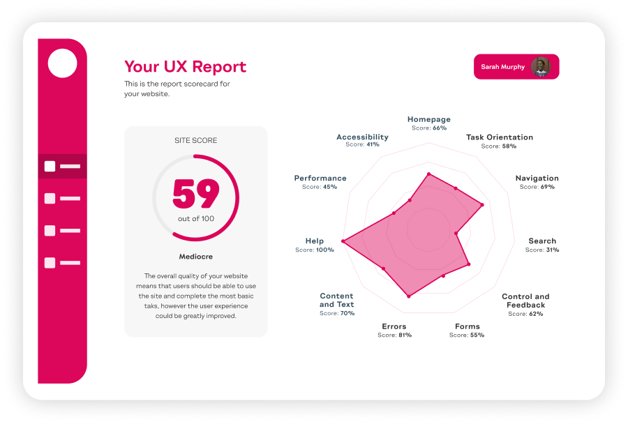 A UX Report in Reviewr