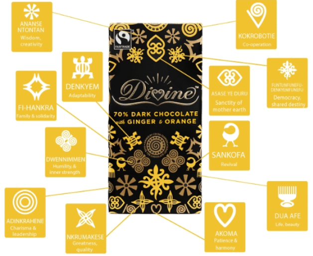 Divine chocolates packaging symbols meaning