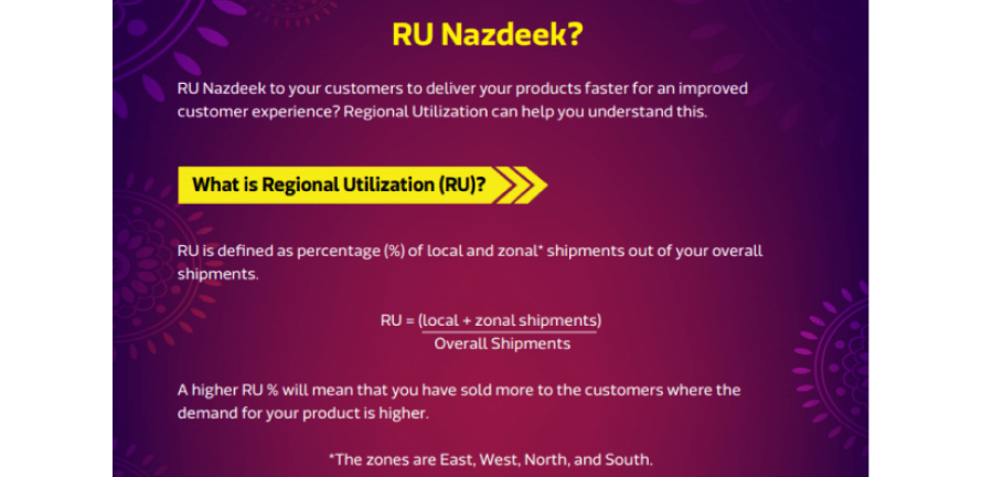 Flipkart's Regional Utilization concept