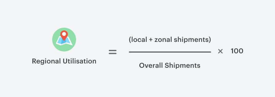 Regional Utilisation formula