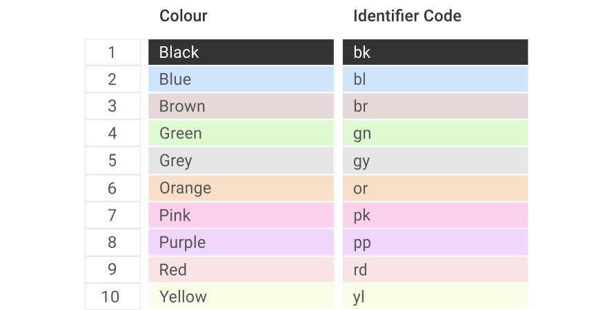 SKU naming - colours