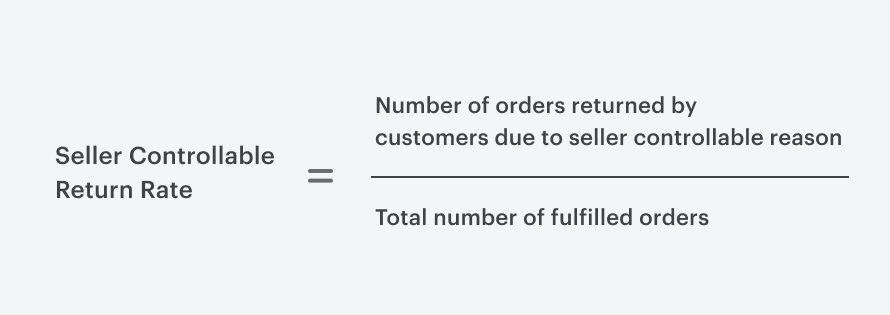 Seller controllable return rate