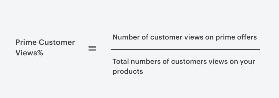 Prime listing customer views %