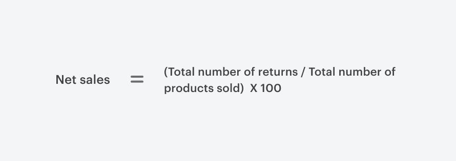 return rate formula