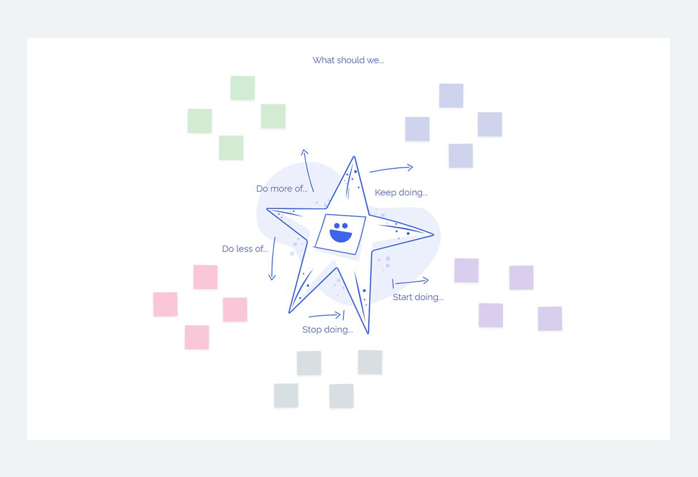 The Starfish Retrospective Template
