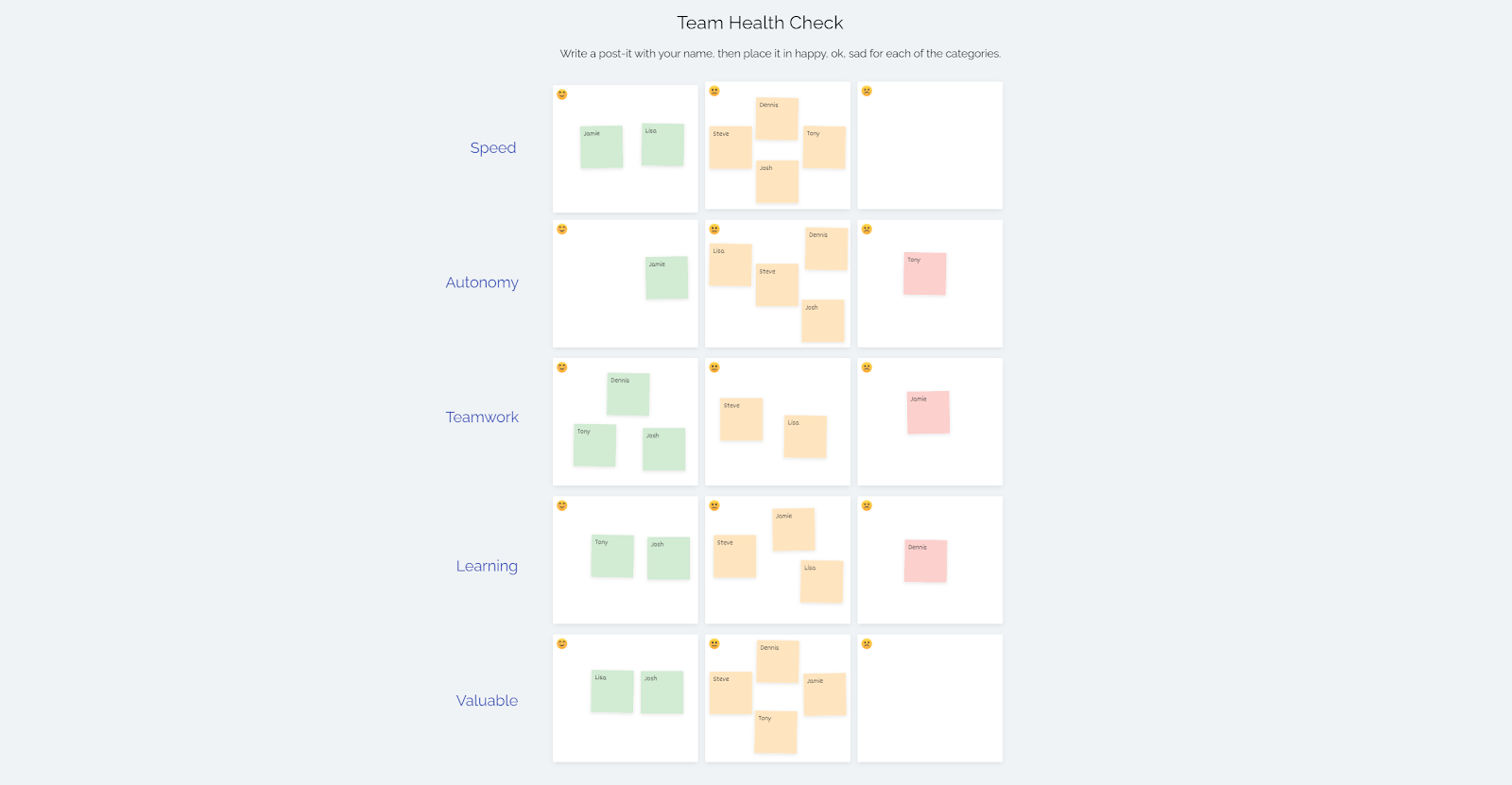Team Health check with sticky notes