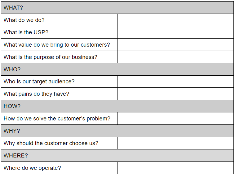 Value Proposition Checklist