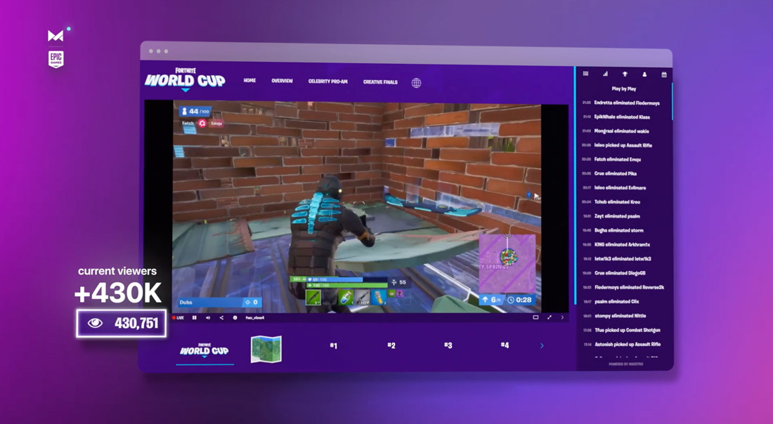 Fornite - Case Studies | Maestro Live Streaming