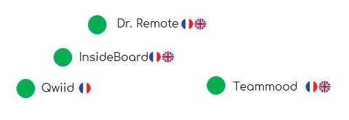 Dr.Remote - InsideBoard - Qwiid - Teammood
