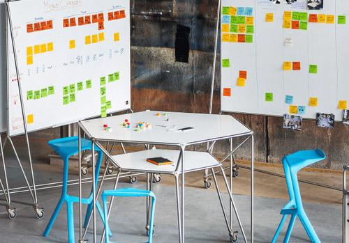 Design thinking line for CJM development