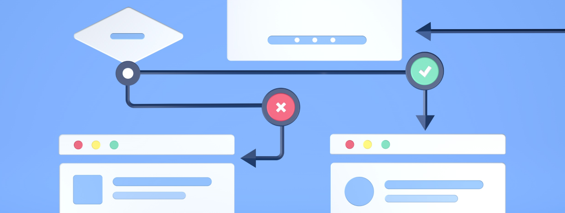 User Flow based on Flowchart. Principles and tools