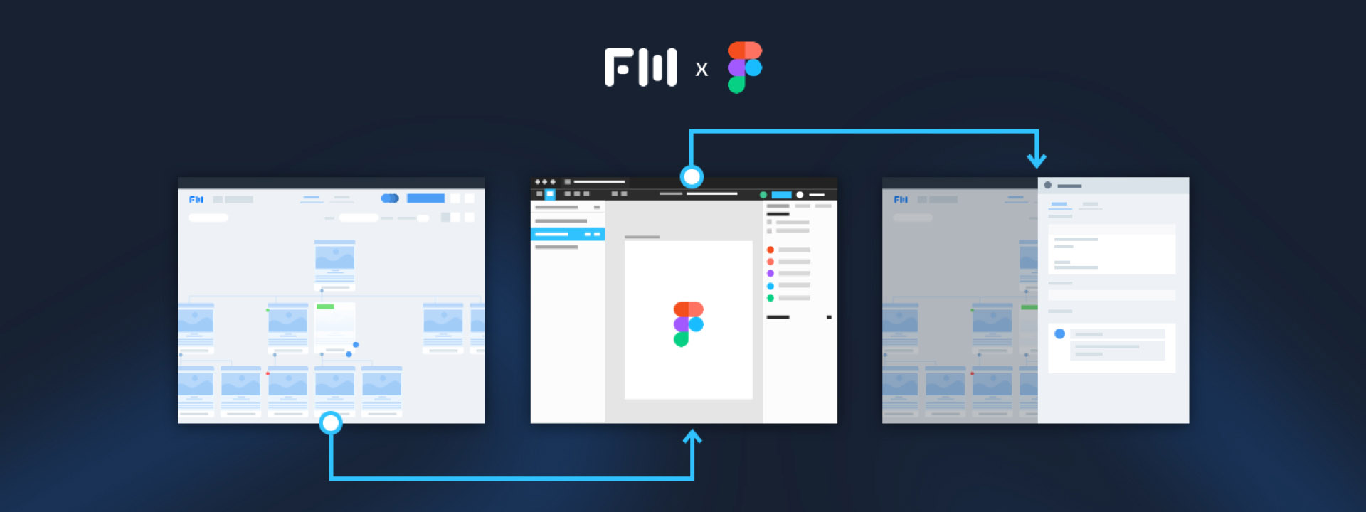 FlowMapp x Figma. All stages of UX Research on a single platform