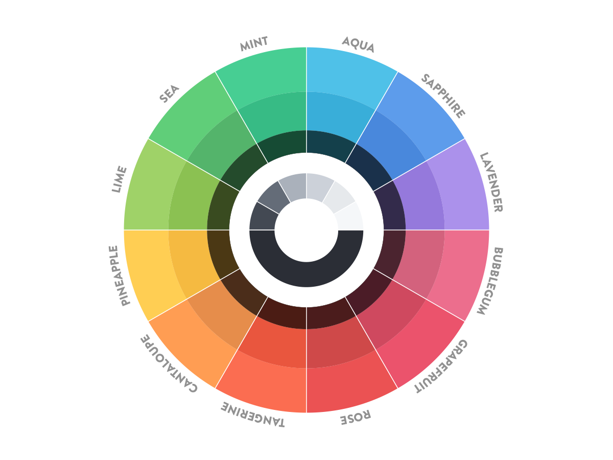Optimal Color Wheel