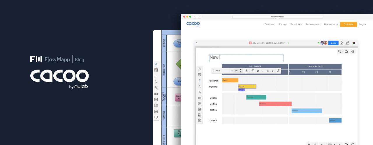 Cacoo tool image