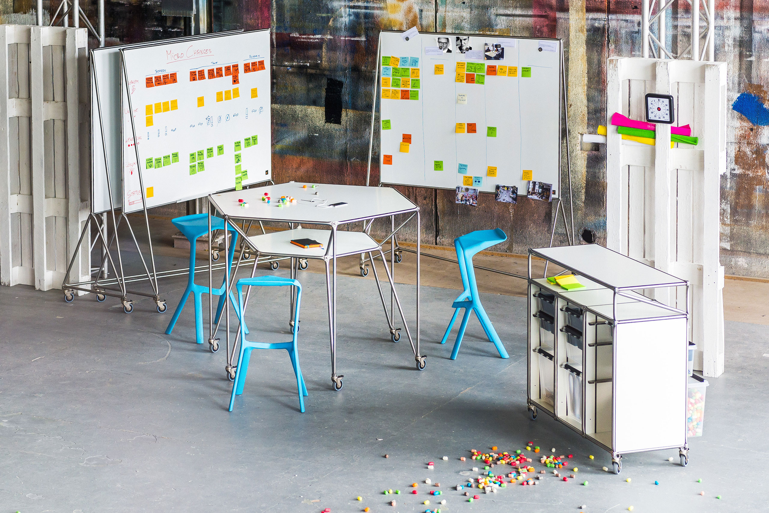 User story map on whiteboards