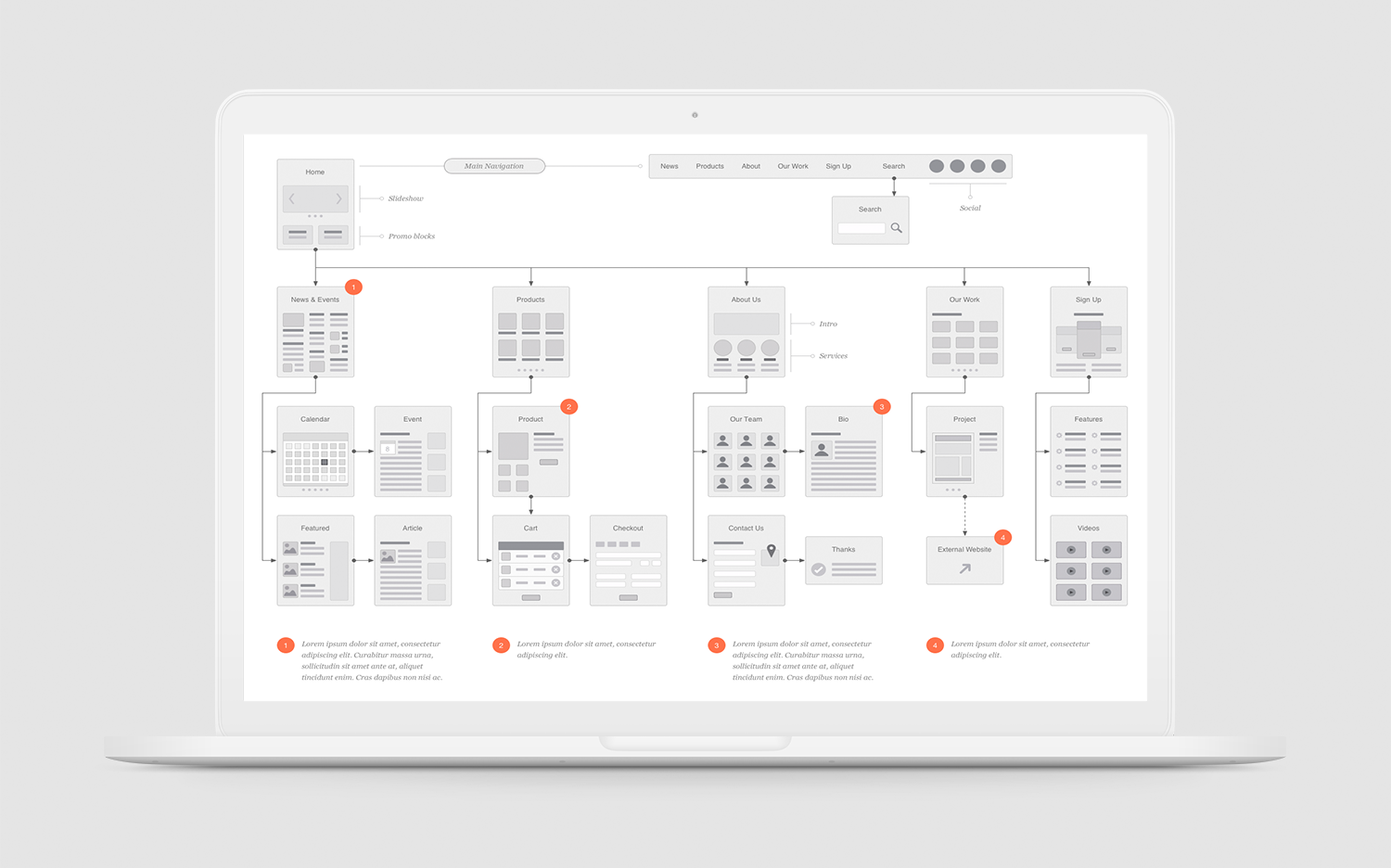 Flowchart Software for Mac - OmniGraffle interface