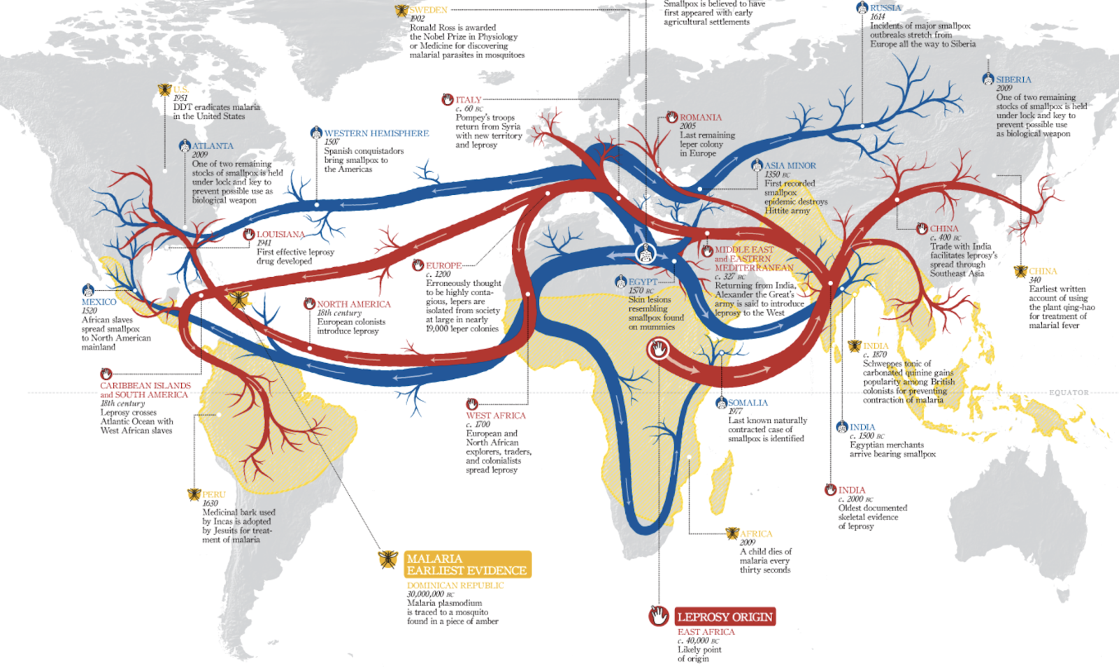 Spread of Disease flow map