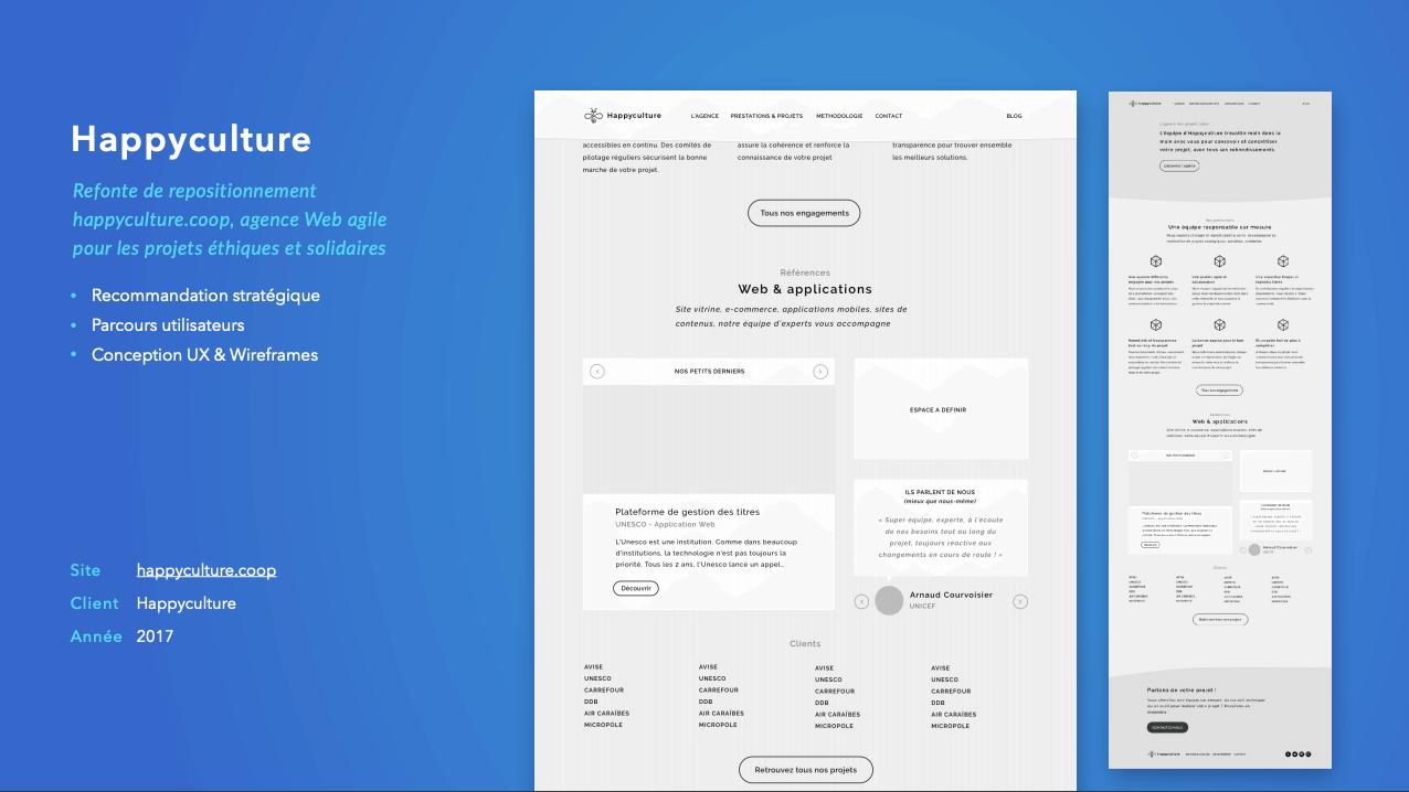 UX Portfolio PDF