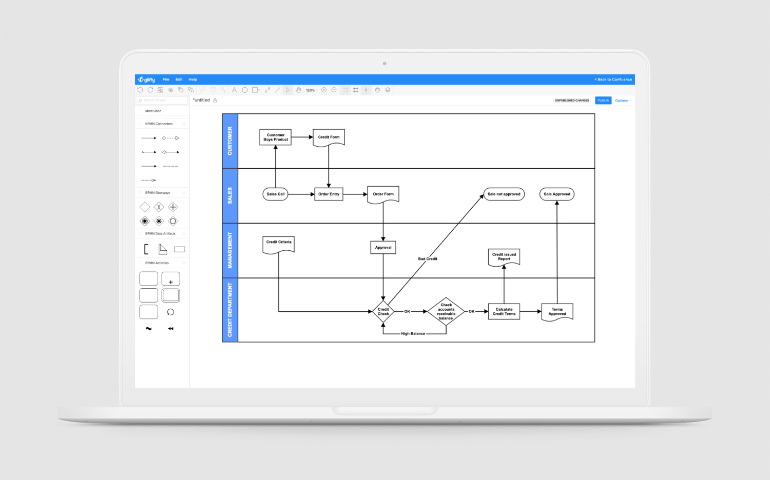 Flowchart Software for Mac - Gliffy interface