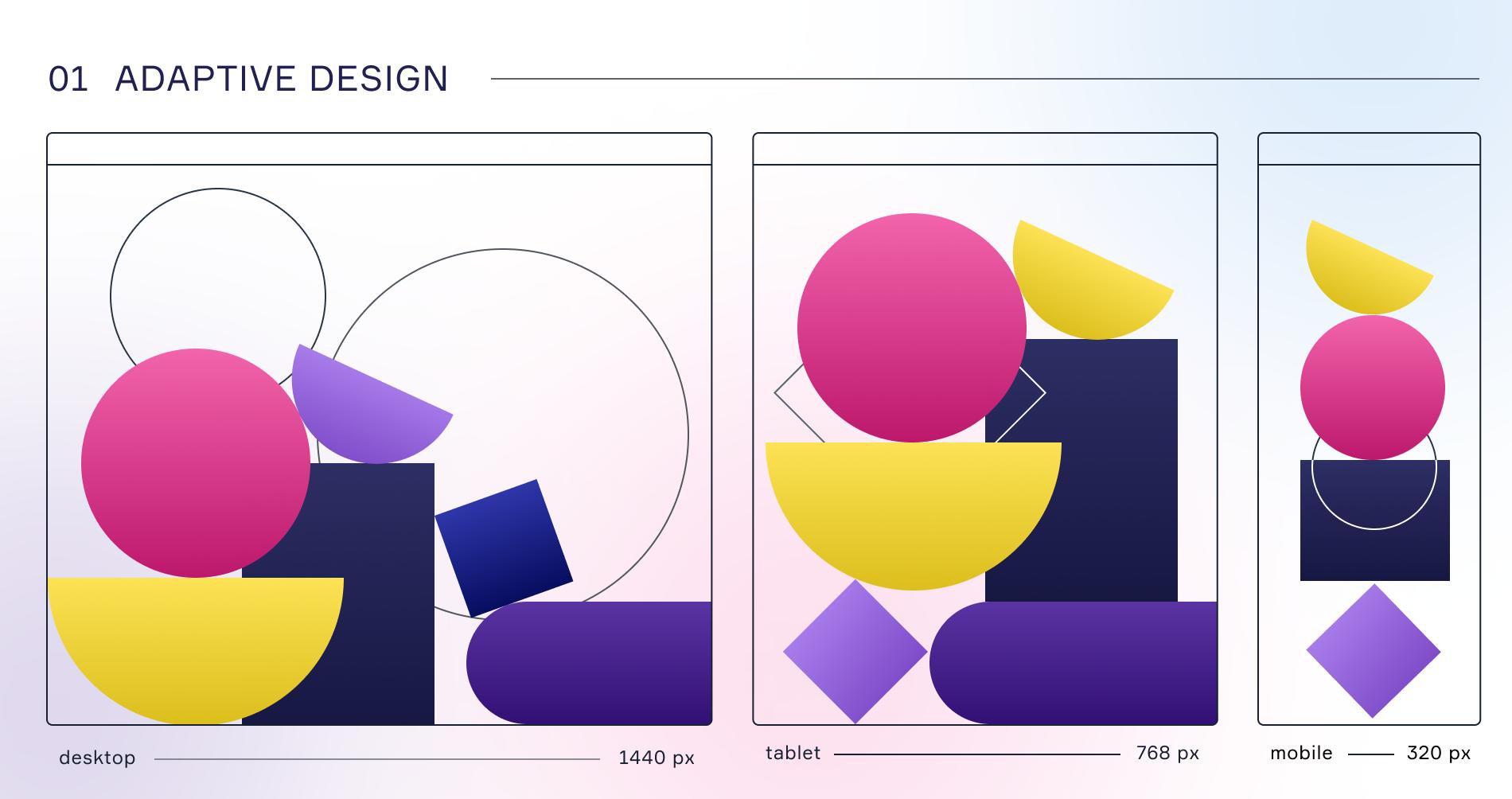 Adaptive Web Design example