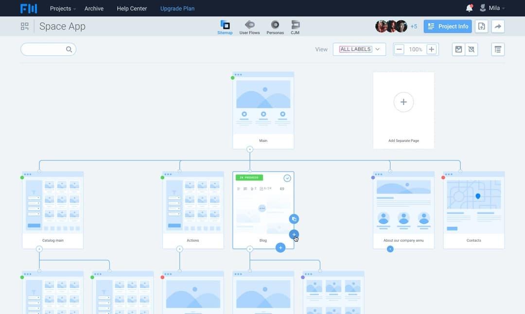 Sitemap ux tool