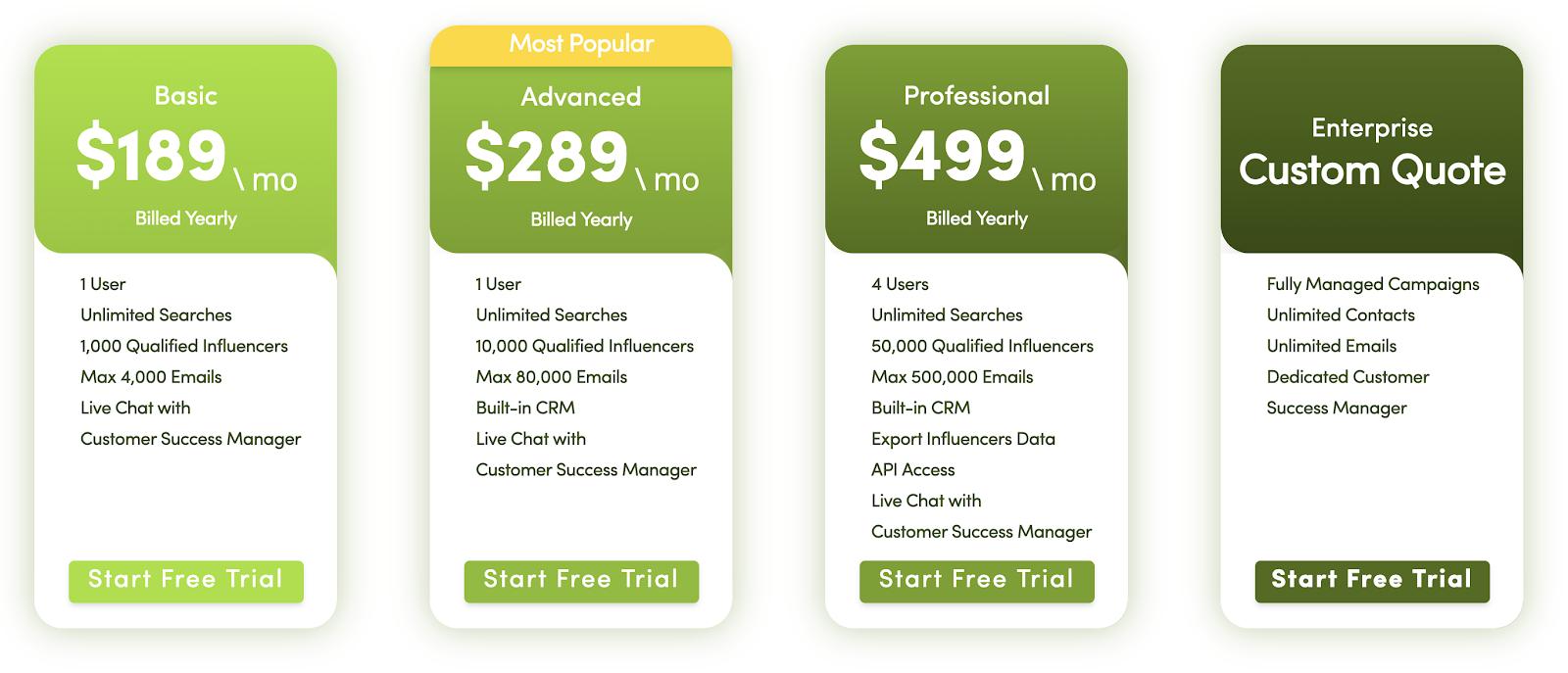 ninja outreach pricing