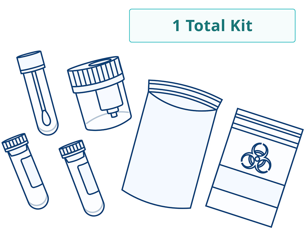 Single testing kit that includes a collection cup, 2 vacutainer tubes, 1 buccal swab, a biohazard bag, and an overnight return envelope.