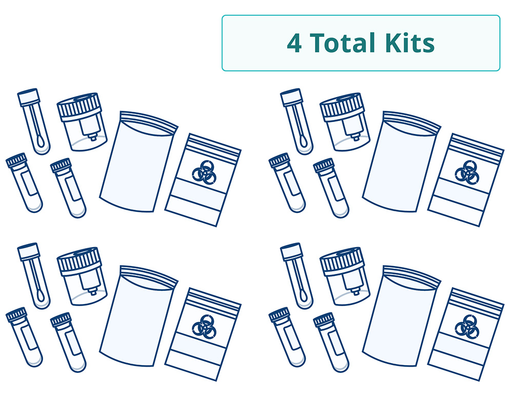 Bundle of 4 testing kits that includes a collection cup, 2 vacutainer tubes, 1 buccal swab, a biohazard bag, and an overnight return envelope.