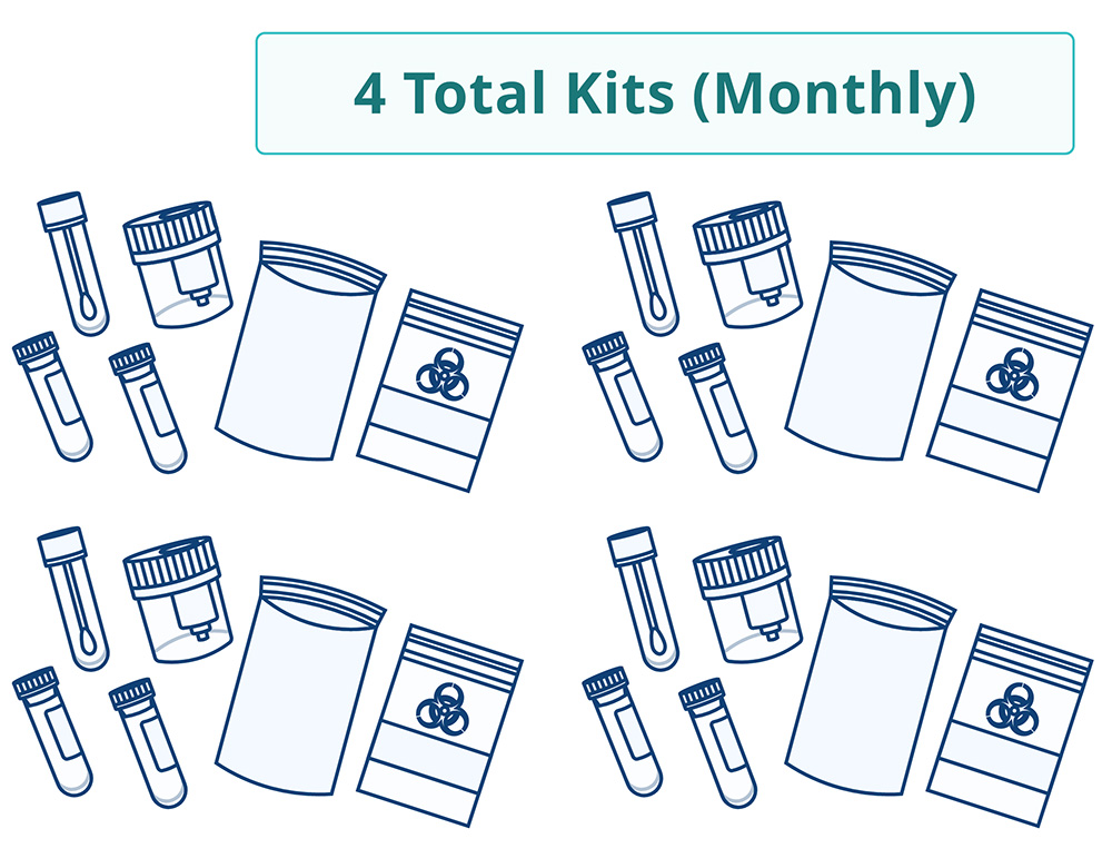 Bundle of 4 testing kits that includes a collection cup, 2 vacutainer tubes, 1 buccal swab, a biohazard bag, and an overnight return envelope. This bundle is a monthly subscription.