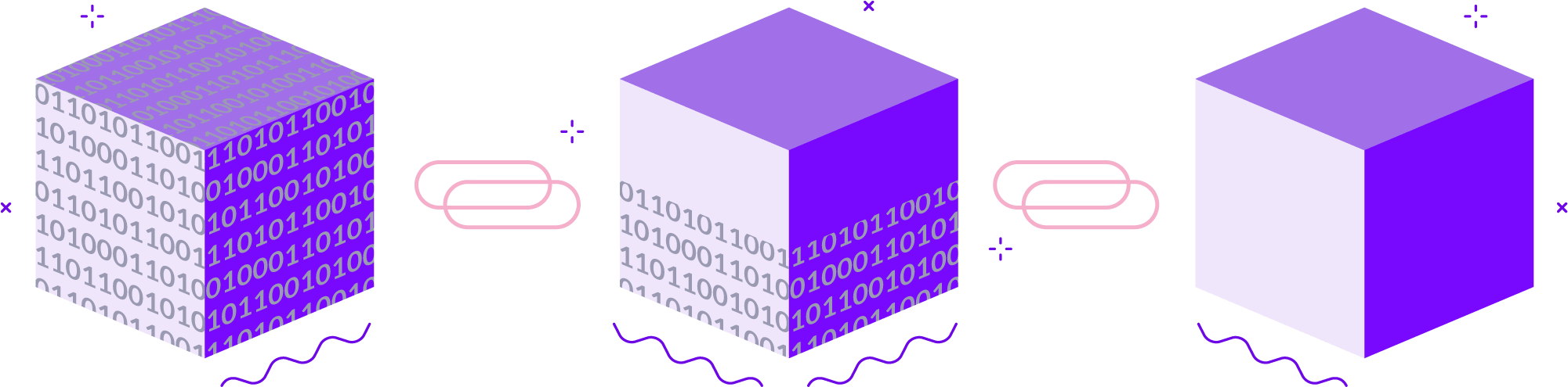 Como funciona a blockchain?