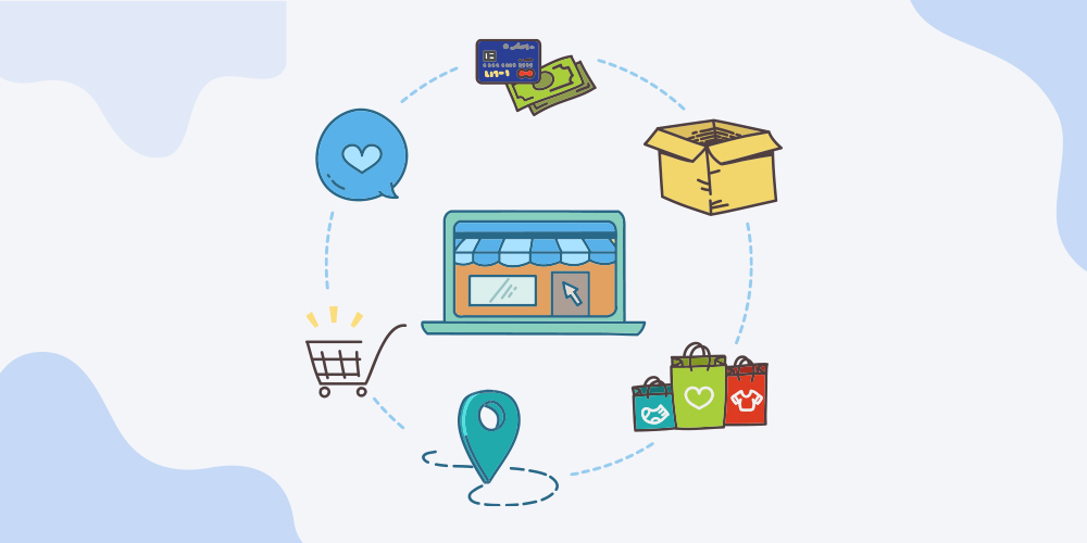 Understanding B2B e-Commerce Solution choices for your Business