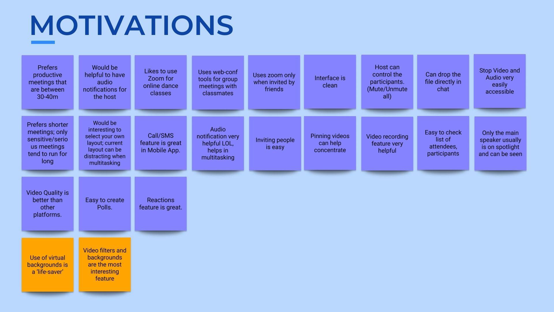 Zoom motivations analysis