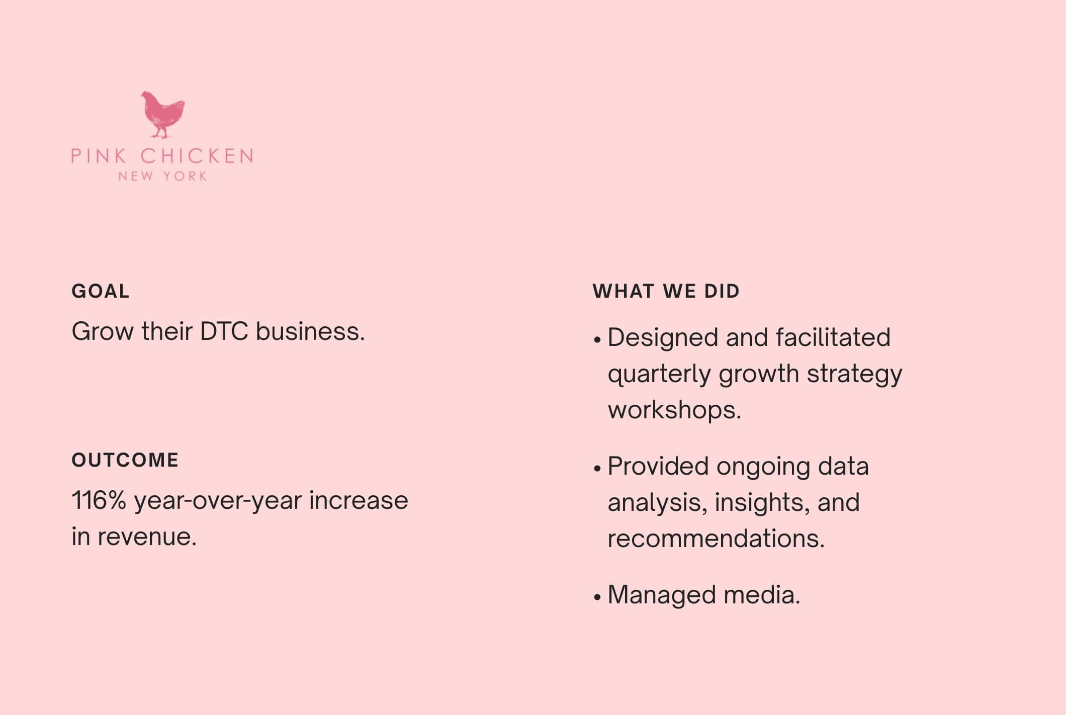 Case study: Pink Chicken - Designing Growth Strategy.