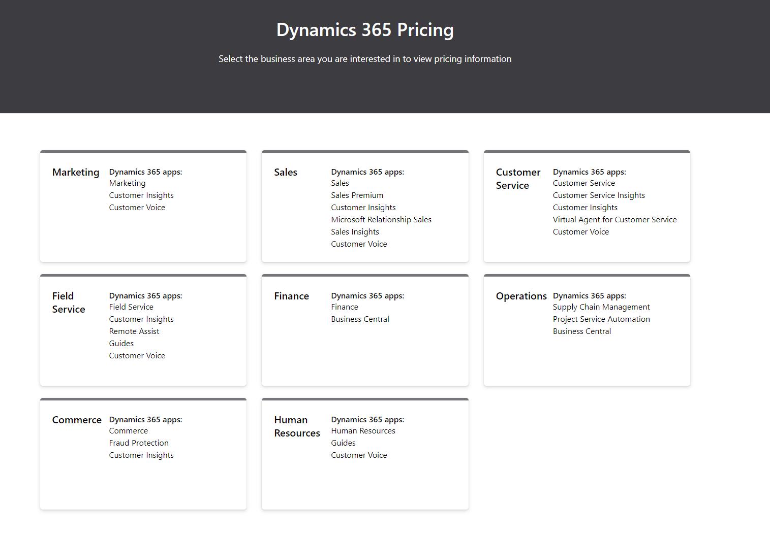 microsoft dynamics 365 pricing chart