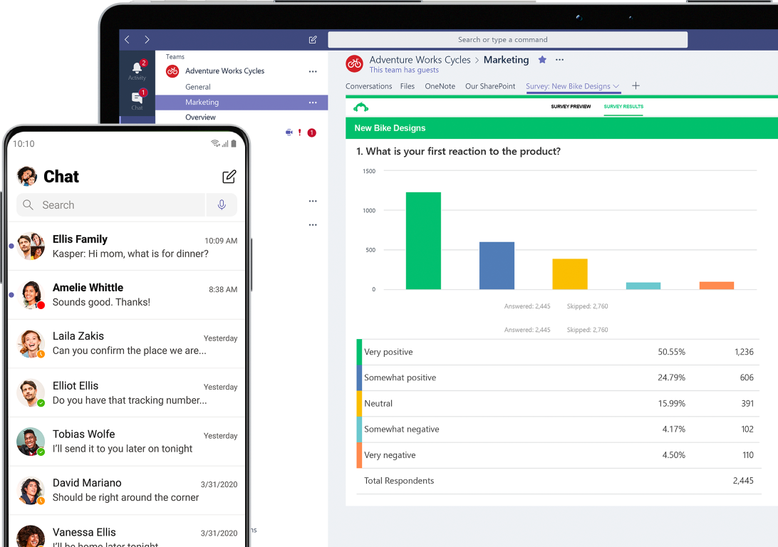 Microsoft teams is cross browser and platform application that works in mobile and desktop