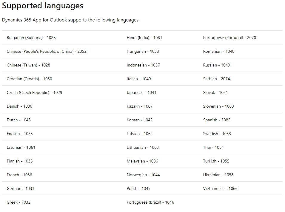Supported Languages for dynamics 365 app for outlook